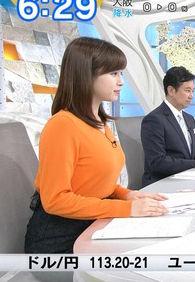 角谷暁子アナ(24)の着衣巨乳がくっそエロいww【エロ画像】
