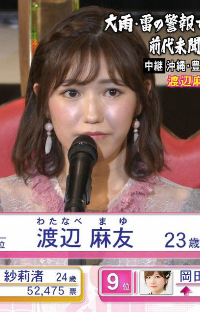 渡辺麻友(23)AKB卒業を決意したまゆゆのエロボディww【エロ画像】